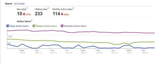 סטטיסטיקה בפייסבוק