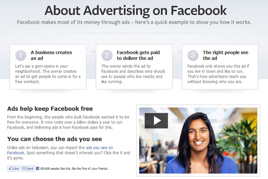 About Facebook Ads
